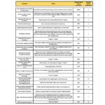 scholarship listing