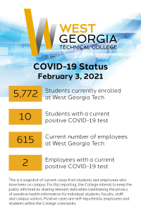 COVID-19 Status February 3, 2021. 5,772 students currently enrolled at West Georgia Tech. 10 students with a current positive COVID-19 test. 615 current number of employees at West Georgia Tech. 2 Employees with a current positive COVID-19 test. This is a snapshot of current cases from students and employees who have been on campus. For this reporting, the College intends to keep the public informed by sharing relevant data while maintaining the privacy of sensitive health information for individual students, faculty, staff, and campus visitors. Positive cases are self-reported by employees and students within the College community.